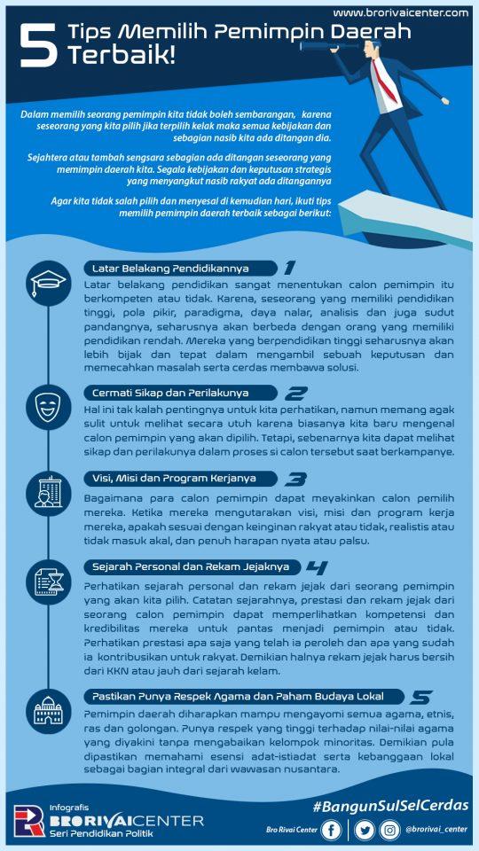 Infografis: Tips memilih pemimpin daerah terbaik!