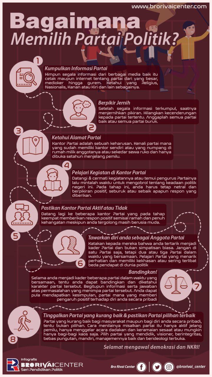 Infografis: Tips Bagaimana memilih Partai Politik?